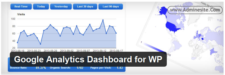 معرفی افزونه google_analytics_dashboard_for_wp