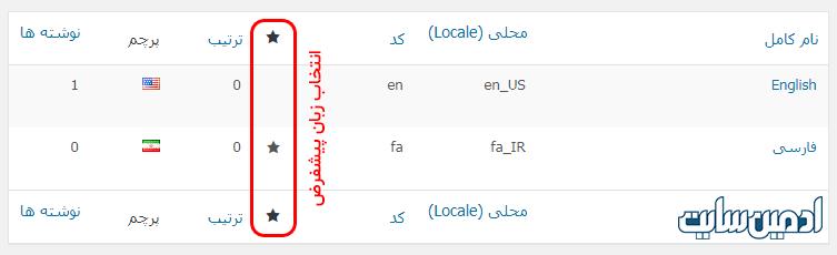 انتخاب زبان پیشفرض در افزونه Polylang