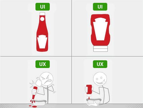 تفاوت UI و UX