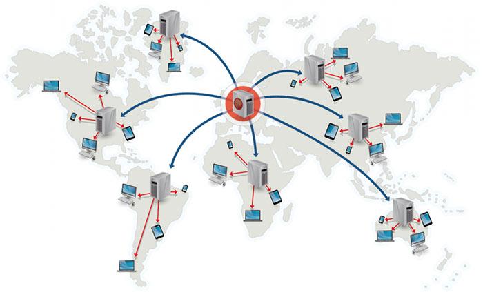 CDNیا شبکه تحویل محتوا چیست؟