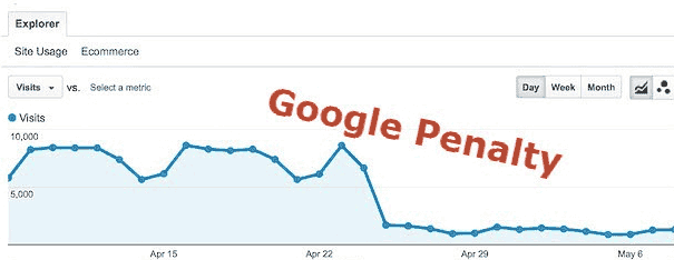 پنالتی گوگل توسط الگوریتم پاندا