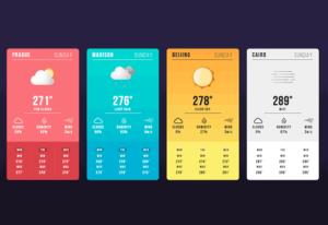 نمایش وضعیت آب و هوا در وردپرس
