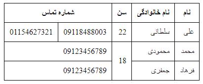 جدول نمونه