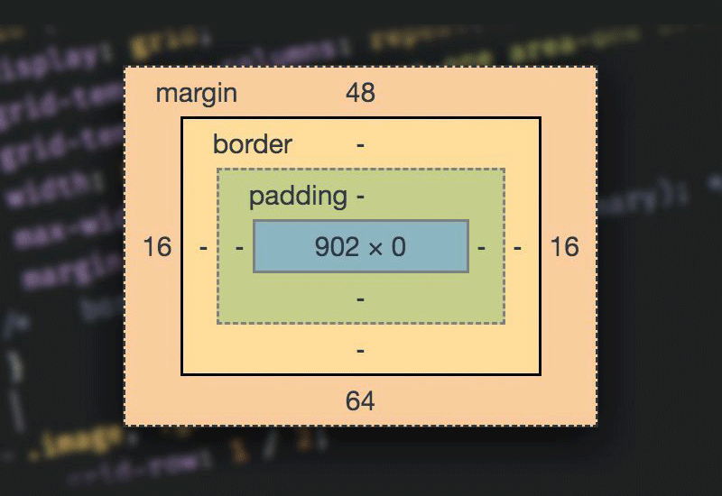 ویژگی margin و padding