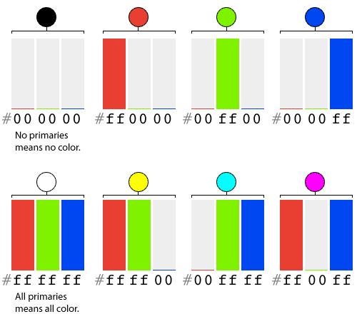 کار با کد رنگ hex