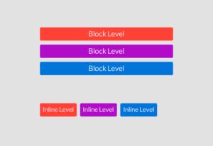 عناصر block-level و inline-level