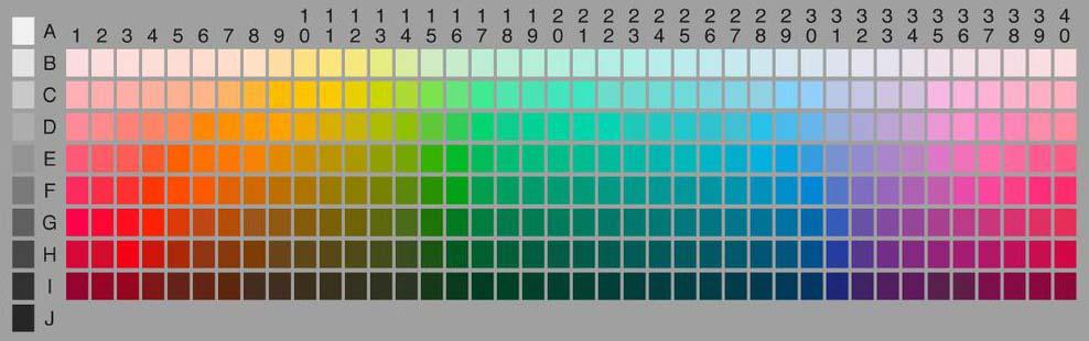 رنگشناسی و اصول رنگبندی در طراحی وب