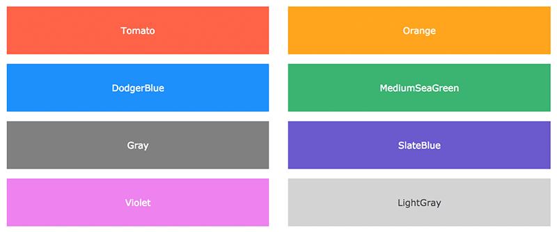 پراستفادهترین نام رنگها در CSS