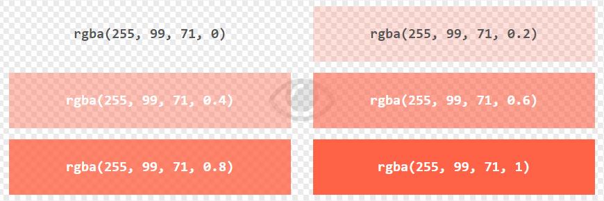 مثالهایی از سیستم RGBa