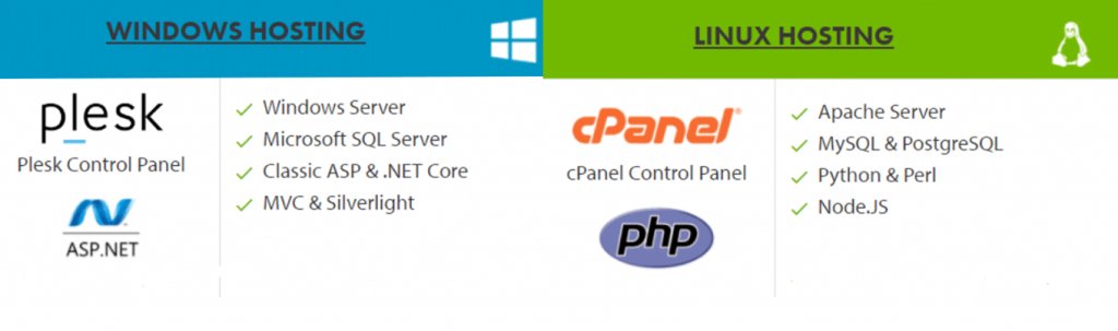 تفاوت هاست ویندوز و هاست لینوکس
