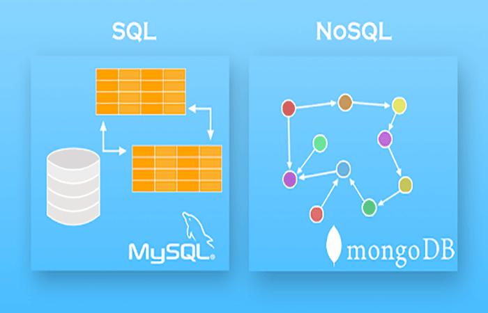 پایگاه داده چیست؟پایگاه داده SQL و NOSQL
