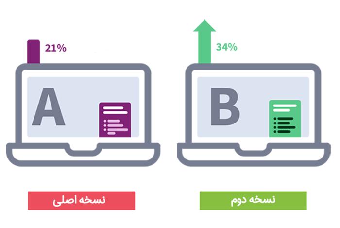 تست A/B چیست
