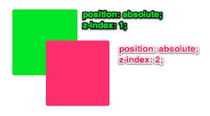 ویژگی z-index