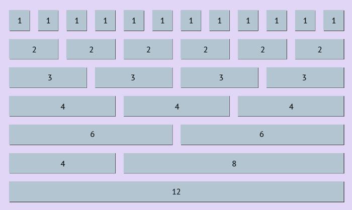 آموزش grid در بوتاسترپ